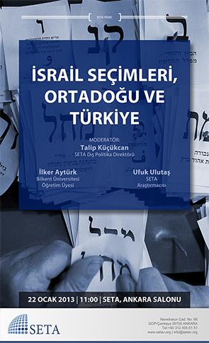 İsrail Seçimleri, Ortadoğu ve Türkiye