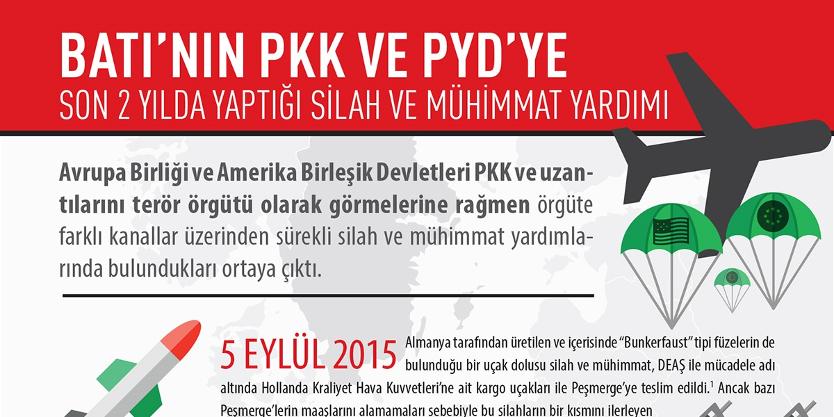 BATI_PKK_b
