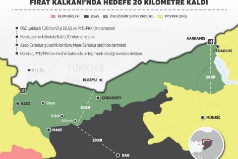 firat_kalkani-1170x837