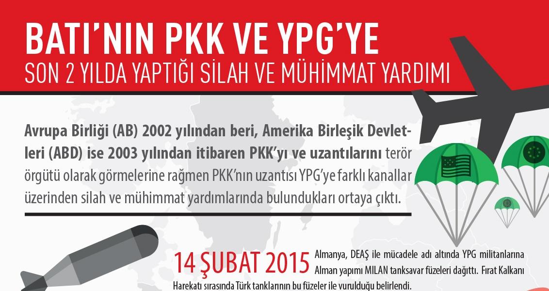 Batı'nın PKK ve YPG'ye Silah ve Mühimmat Yardımı
