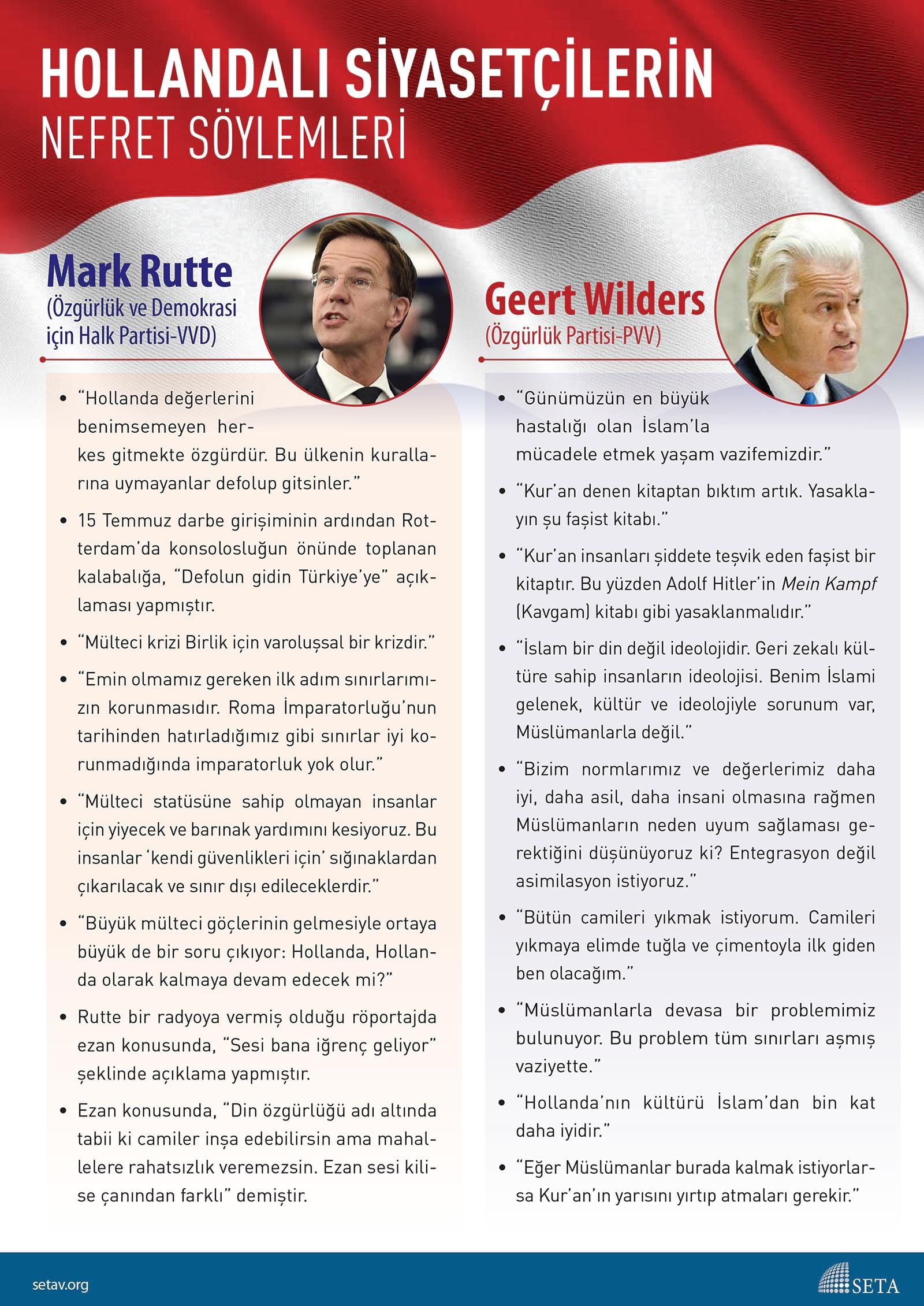 rutte_wilders (2)