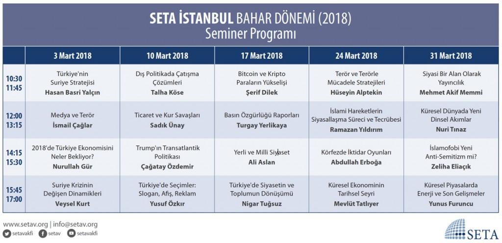 seminer 2018 istanbul
