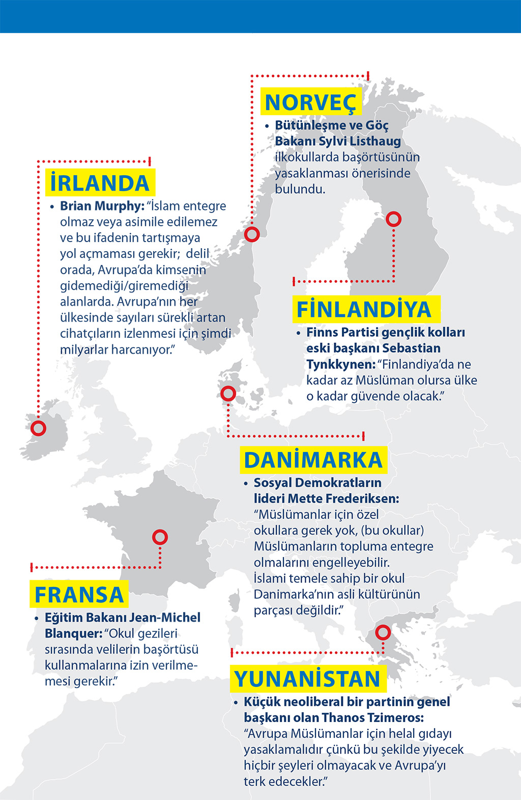 Avrupalı Siyasetçilerin İslamofobik Açıklamaları