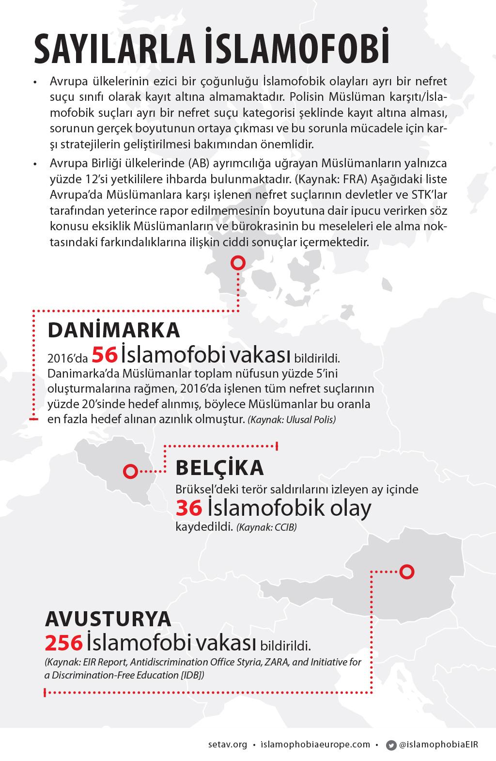EIR2017_infografikTr-1