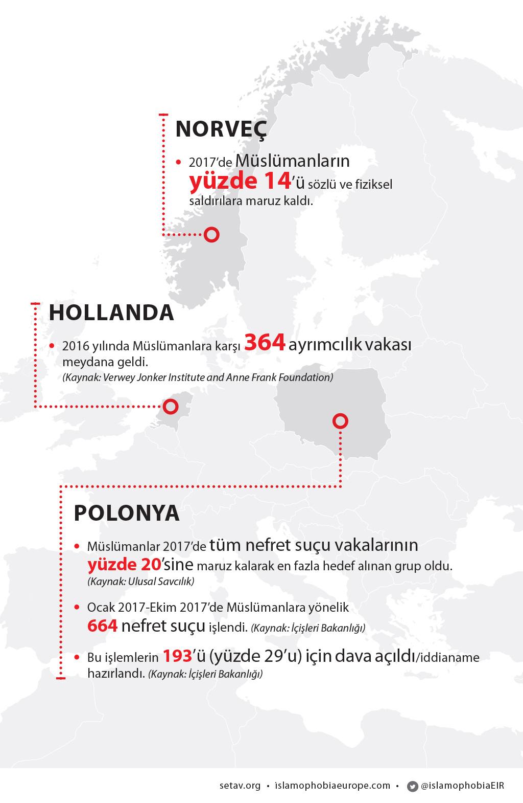 EIR2017_infografikTr-3