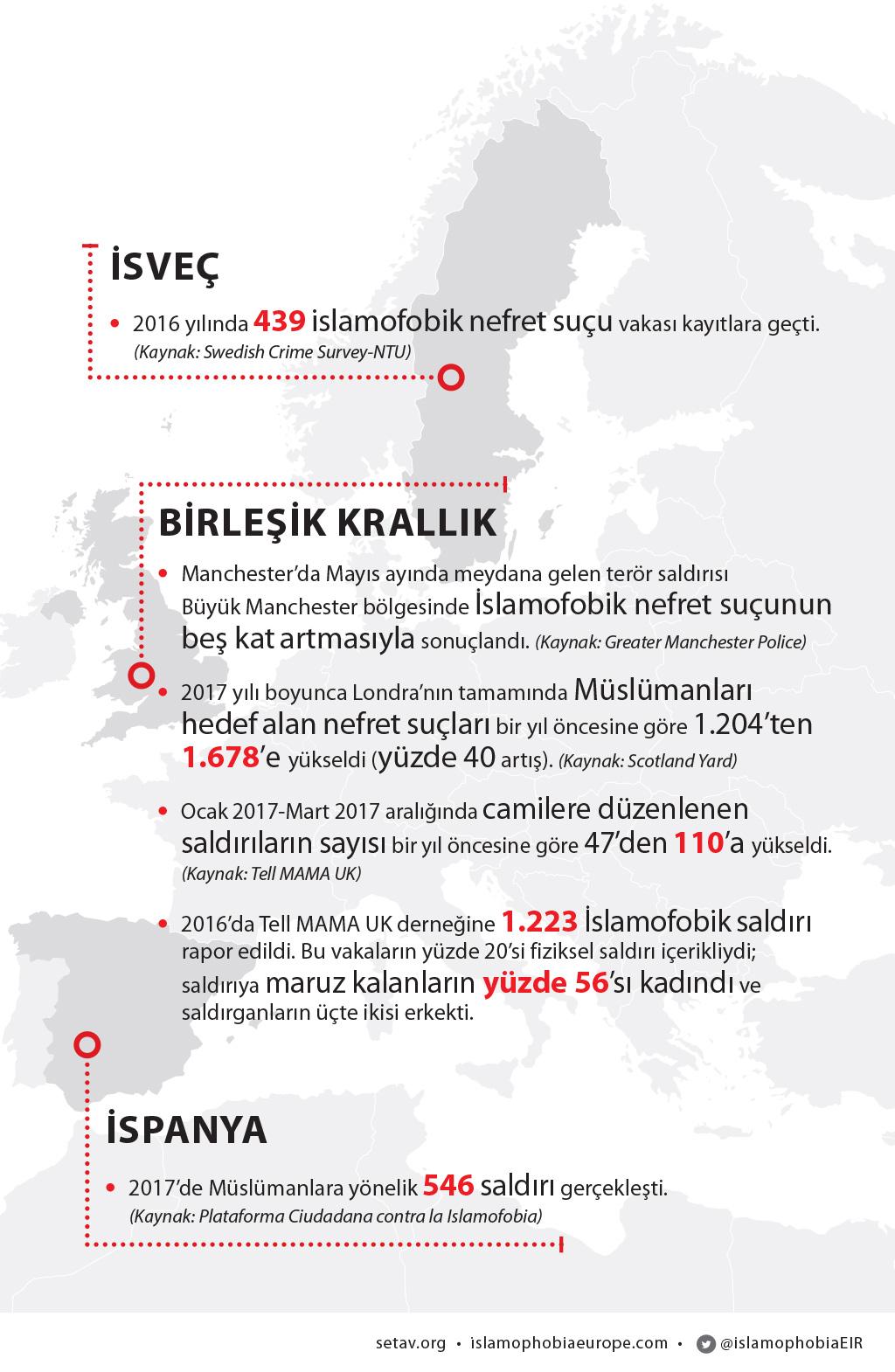 EIR2017_infografikTr-4