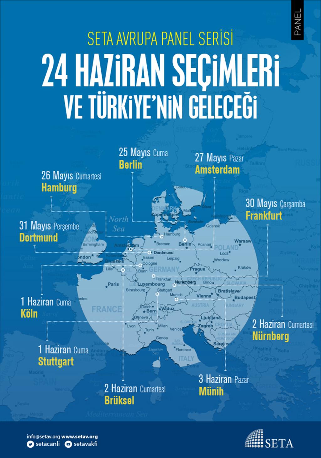24 Haziran Seçimleri ve Türkiye'nin Geleceği SETA Avrupa Panel Serisi