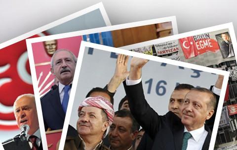 2013'te Siyaset