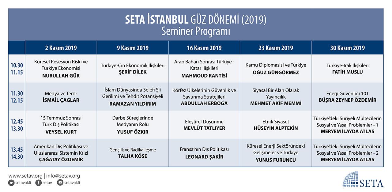 SETA İstanbul Güz Dönemi Seminerleri