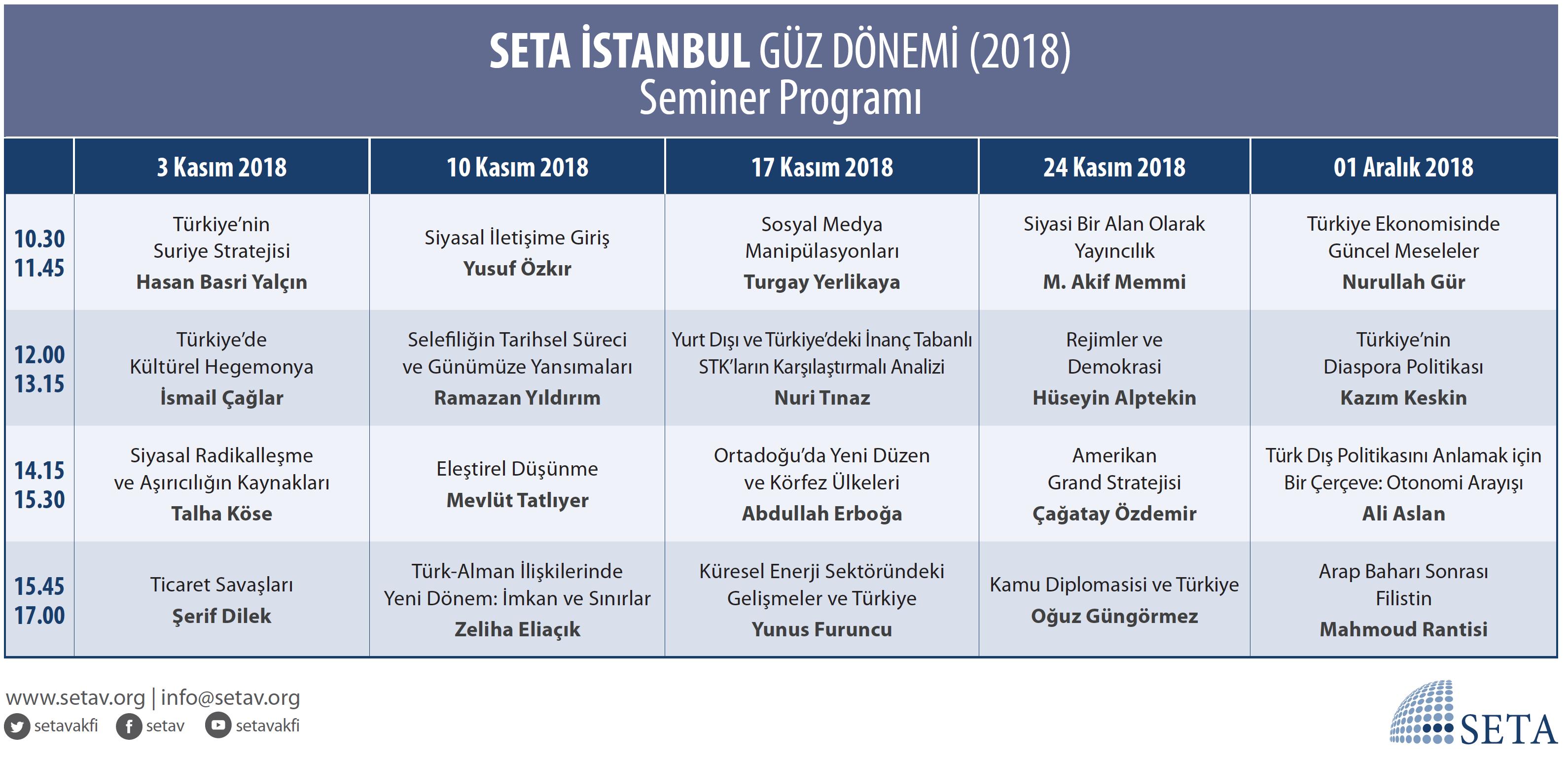 SETA 2018 Güz Dönemi Seminerleri