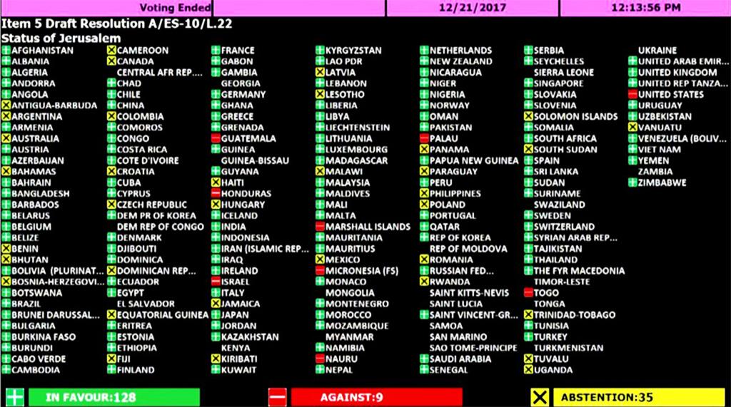 BM - Kudüs'ün Statüsü Kararı Oylama Sonucu