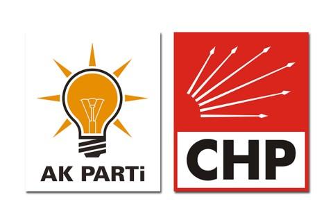 AK Parti - CHP