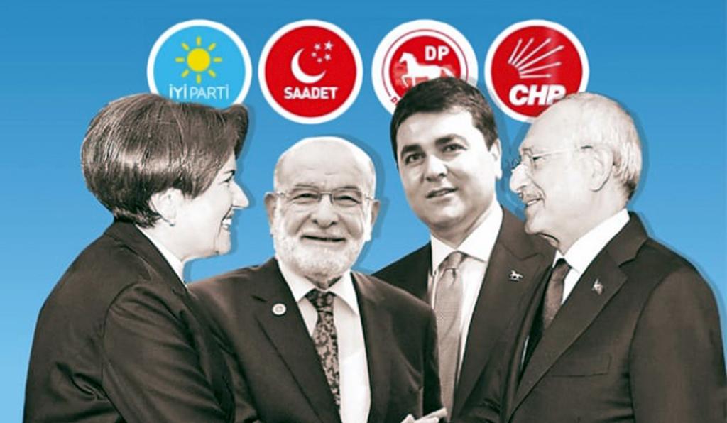 AK Parti karşıtı İttifak