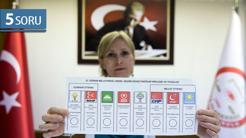 Cumhurbaşkanı Seçimi Oy Pusulası