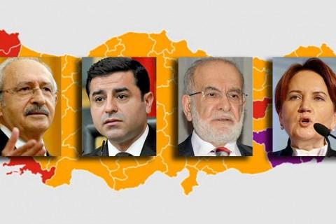 muhalefet partileri - cumhurbaşkanlığı oy dağılımı