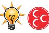 AK Parti - MHP - Cumhur İttifakı
