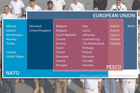 Avrupa Parlamentosu Araştırma Servisi'nin hazırladığı AB-NATO-PESCO üye ülkelerini gösteren infografik (ortada)