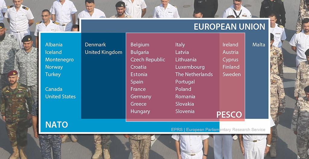 PESCO ve NATO: Hangisi Daha İleri İş Birliği?