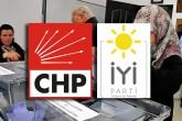 CHP - İYİ Parti İttifakı