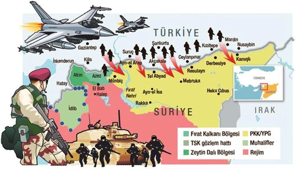 Fırat'ın Doğusuna Beş Koldan Harekât