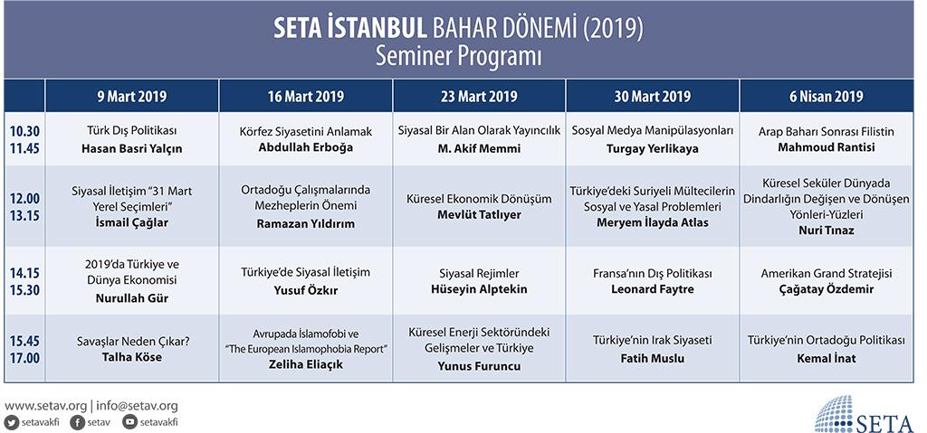 SETA 2019 Bahar Dönemi Seminer Programı