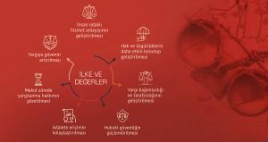 Rapor: Türk Yargı Adaletinde Reform Perspektifi ve Politikalar