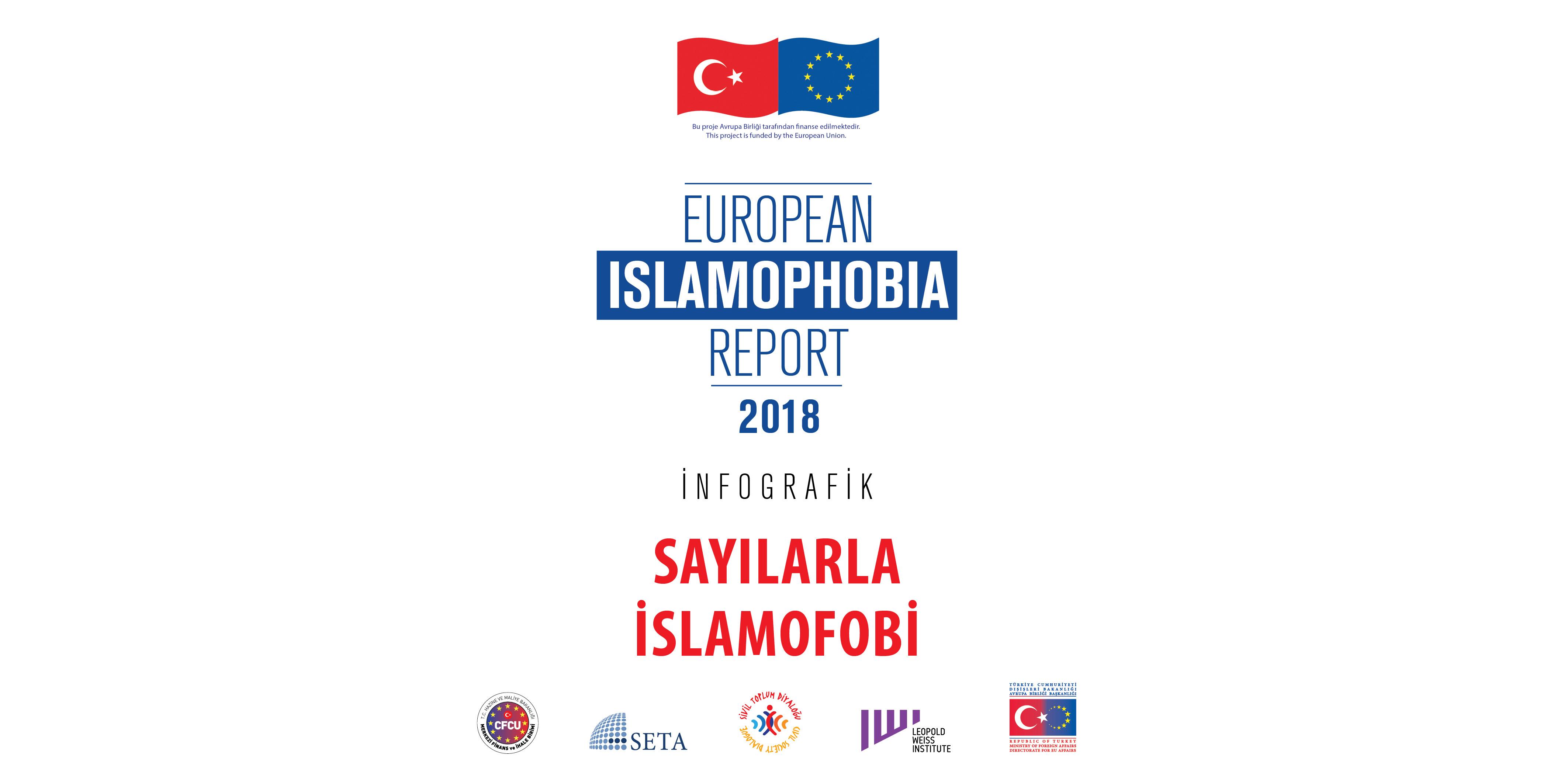 Sayılarla İslamofobi | EIR2018