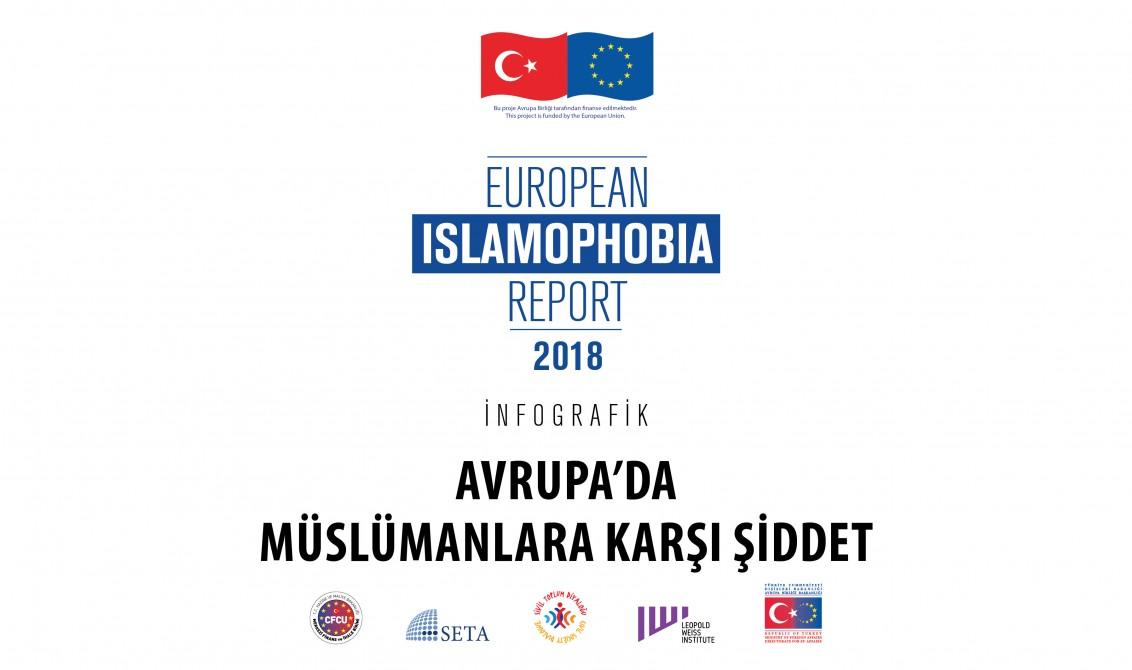 Avrupa'da Müslümanlara Karşı Şiddet   #EIR2018
