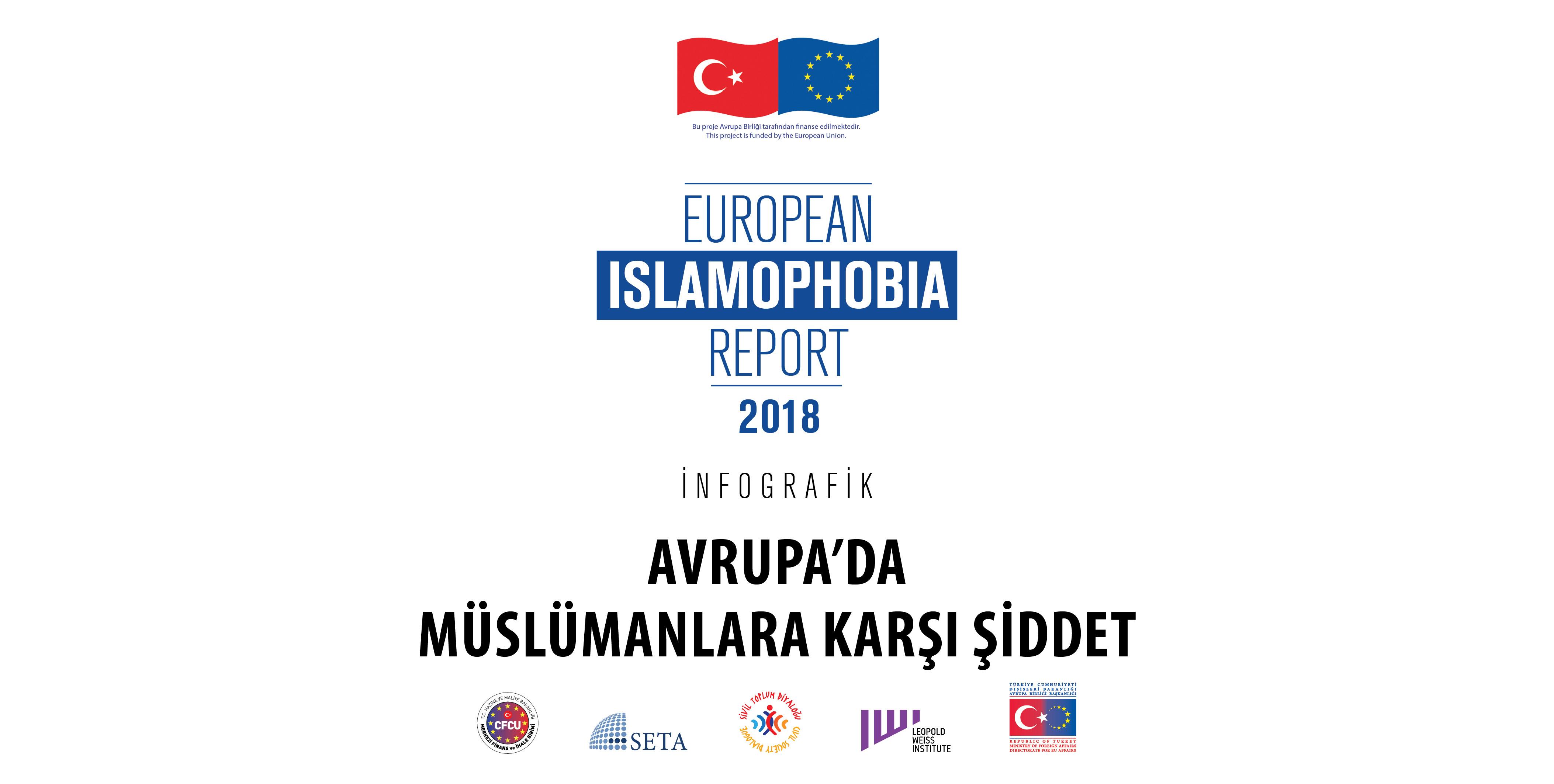 Avrupa'da Müslümanlara Karşı Şiddet | #EIR2018