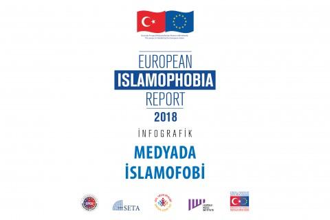 Medyada İslamofobi | EIR2018