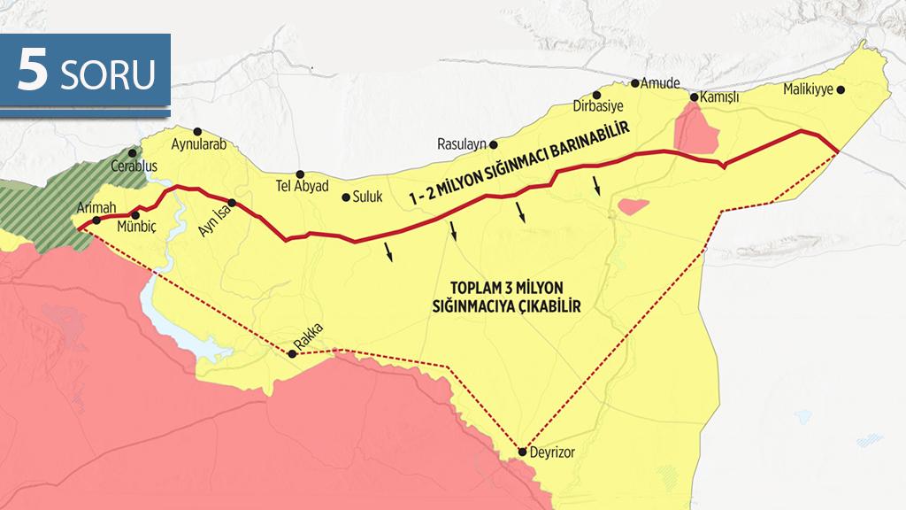 5 Soru: Türkiye'nin Güvenli Bölge Siyasetinde Son Durum