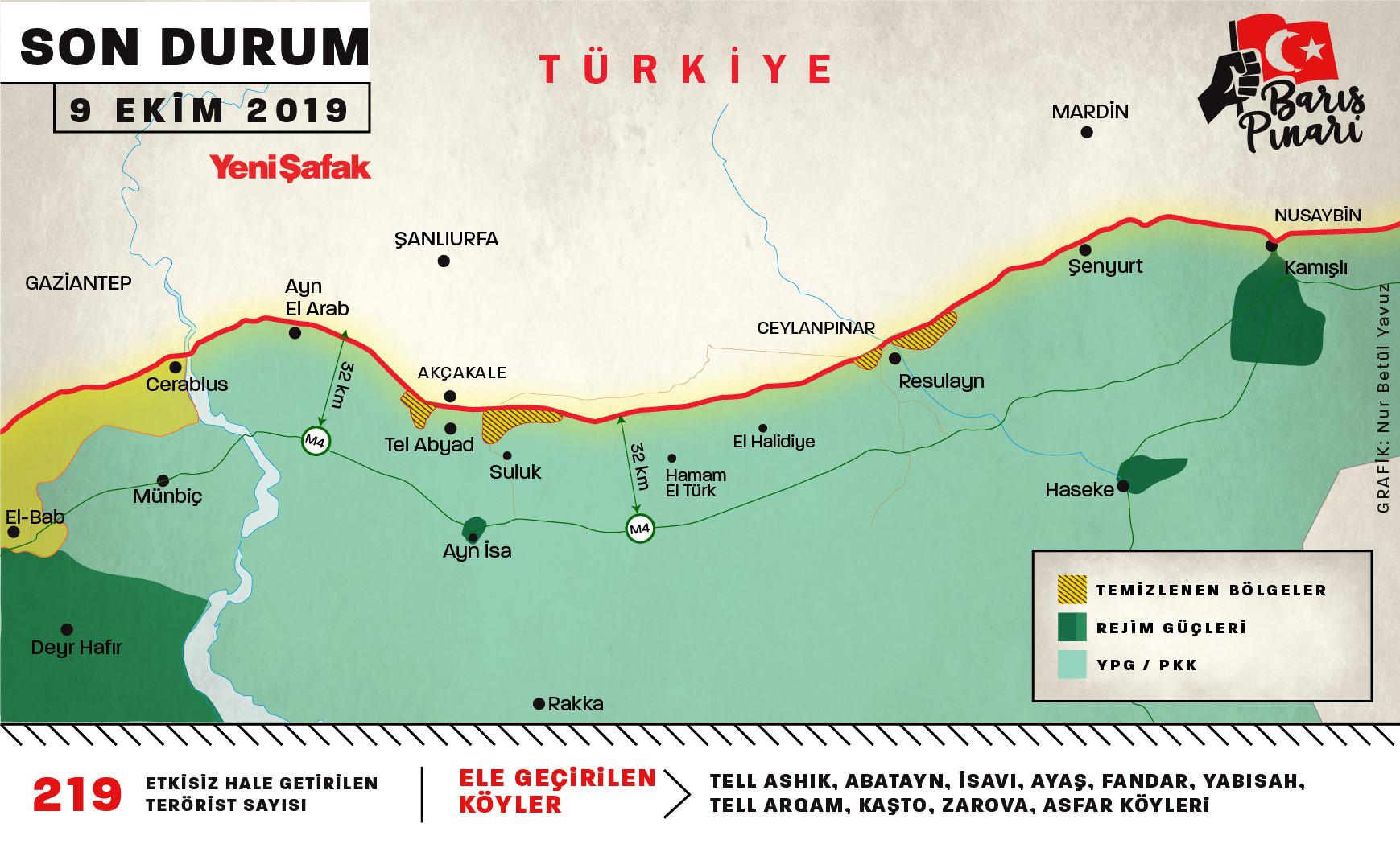 Barış Pınarı Harekatında Son Durum: 9 Ekim