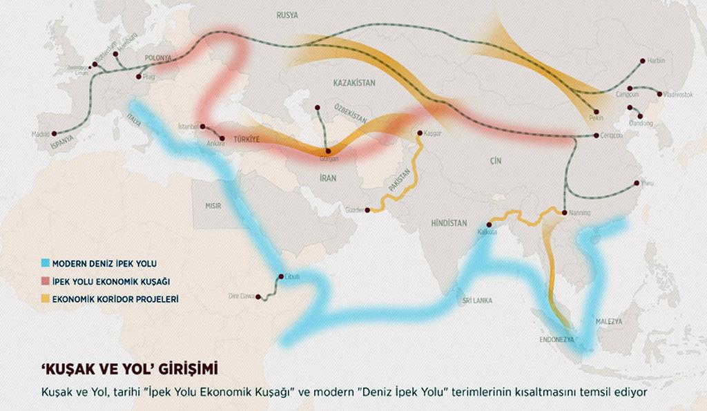Asya Yüzyılı: Kuşak ve Yol Girişimi