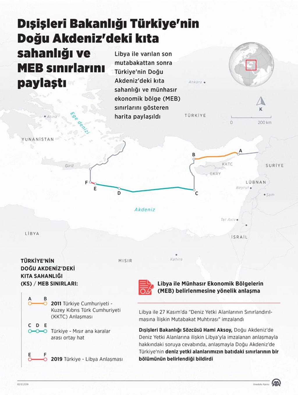 Türkiye-Libya Münhasır Ekonomik Bölge (MEB)