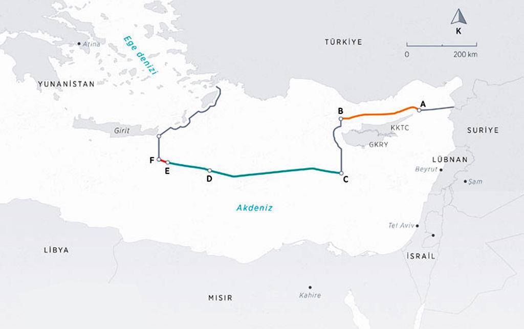 Akdeniz'de Türkiye-Libya Stratejik İttifakı