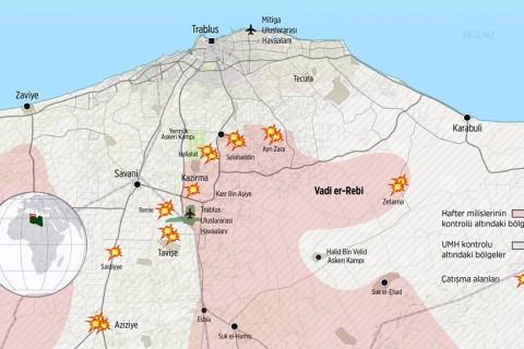 Libya Çatışma Alanları