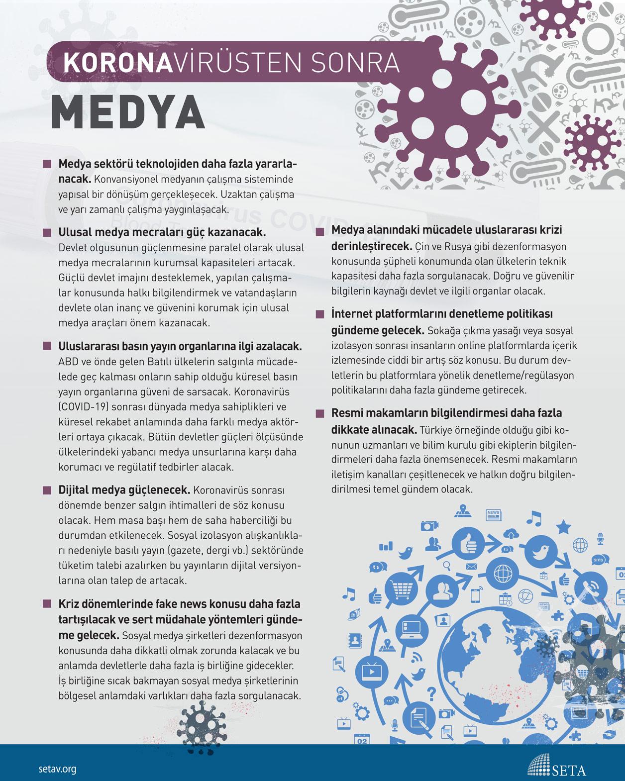 İnfografik: Koronavirüsten Sonra Medya
