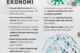 İnfografik: Koronavirüsten Sonra Küresel Ekonomi