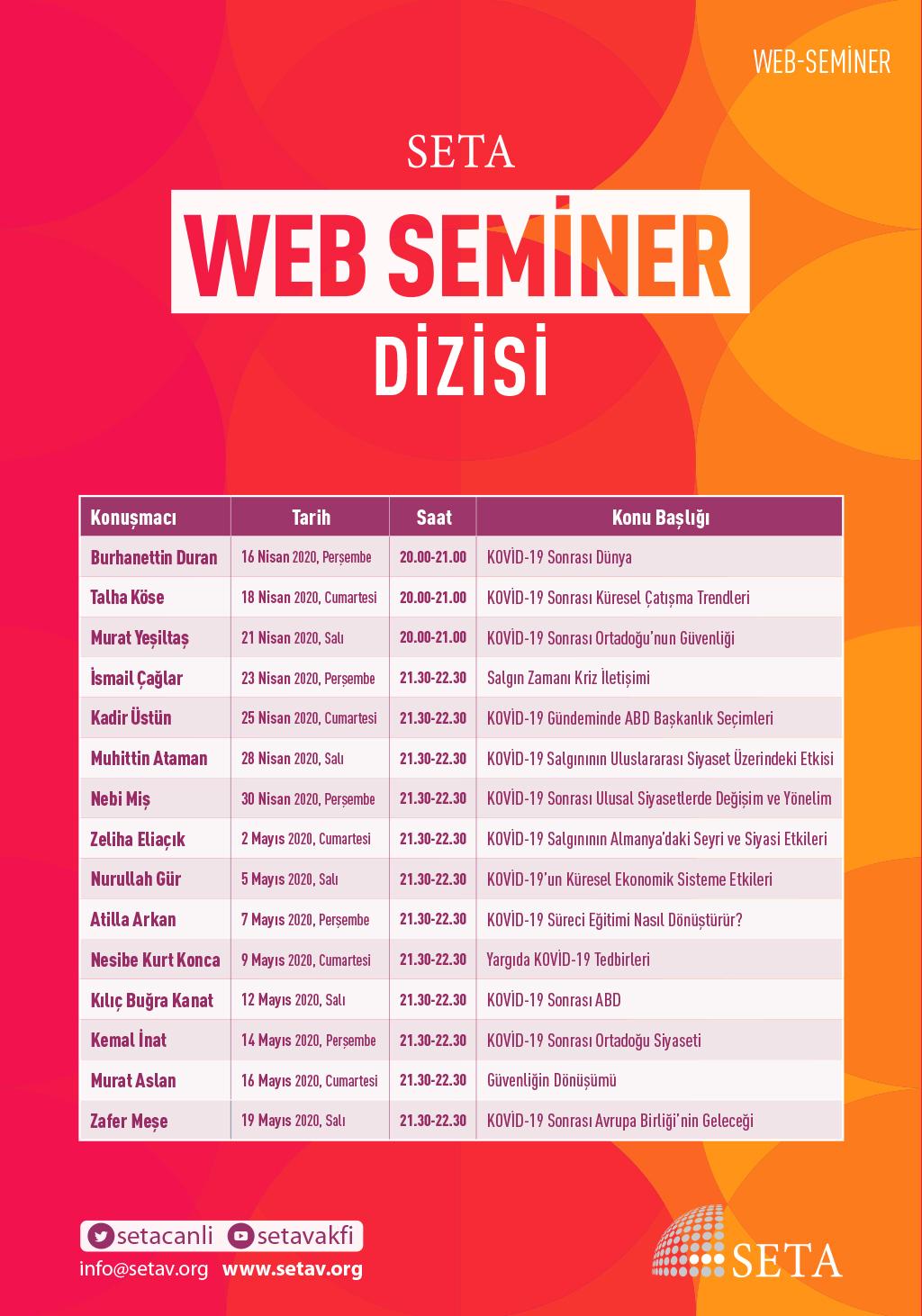 SETA Web Semineri Dizi Başlıyor!