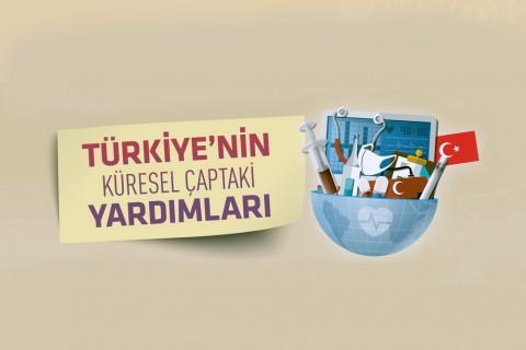 İnfografik: Türkiye'nin Küresel Çaptaki Yardımları