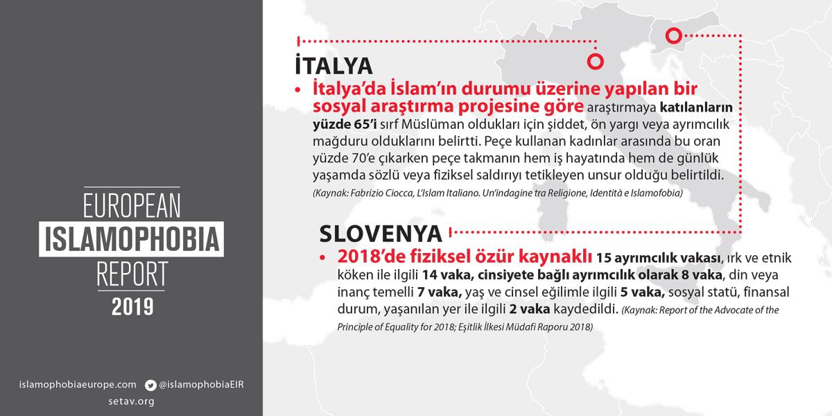 sayilarla-islamofobi-2019-3