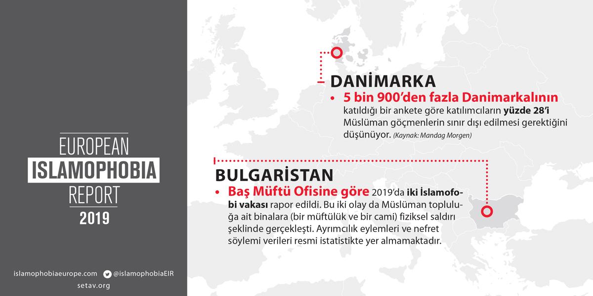 sayilarla-islamofobi-2019-5
