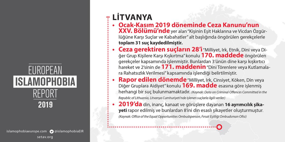 sayilarla-islamofobi-2019-6