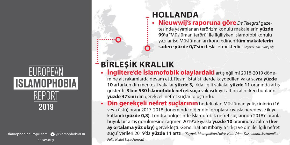 sayilarla-islamofobi-2019-7