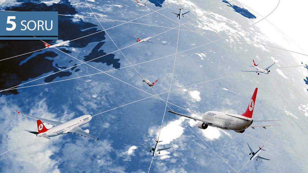 5 Soru: Koronavirüs Salgınının Avrupa Hava Yollarına Etkisi