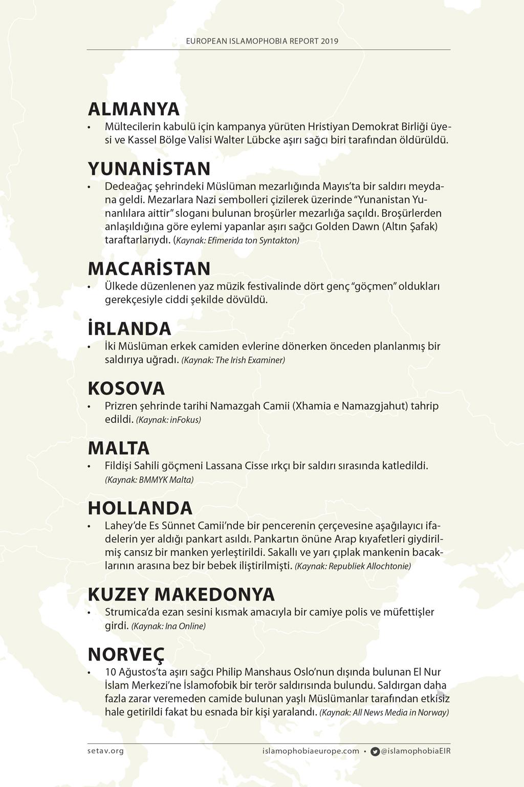 İnfografik: Avrupa'da Müslümanlara Karşı Şiddet Eylemleri | #EIR2019