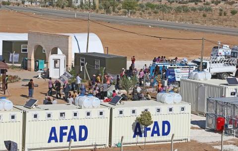 The Sustainability of Turkey's Refugee Burden