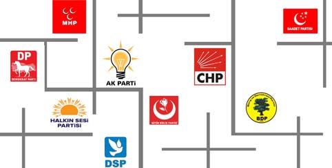Turkey's Constitutional Referendum of 2010