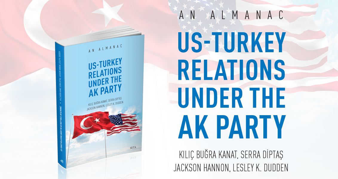 US-Turkey Relations under The AK Party