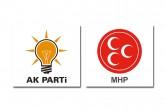 AK Party - MHP